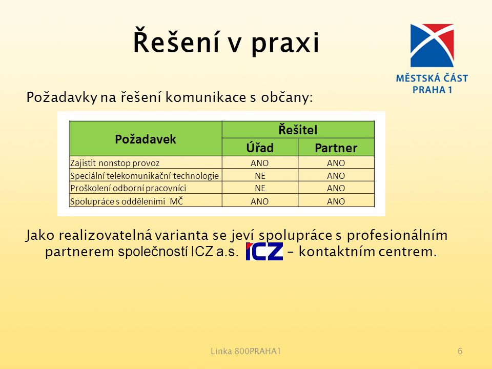 Řešení v praxi Požadavky na řešení komunikace s občany: Jako realizovatelná varianta se jeví spolupráce s profesionálním partnerem společností ICZ a.s
