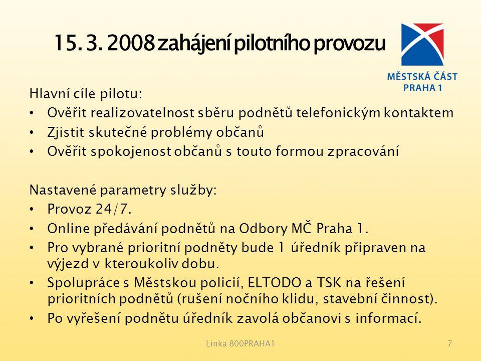 15. 3. 2008 zahájení pilotního provozu Hlavní cíle pilotu: Ověřit realizovatelnost sběru podnětů telefonickým kontaktem Zjistit skutečné problémy obča