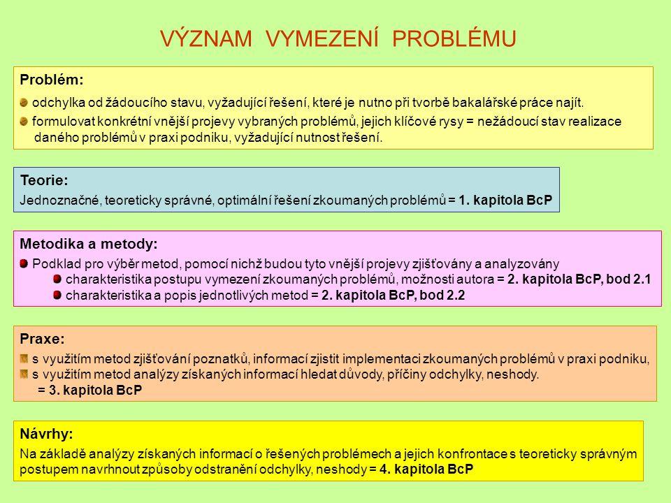 FORMULACE PROBLÉMU P r o b l é m Je to problém vhodný pro zpracování v bakalářské práci .