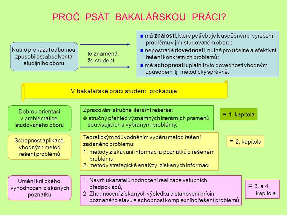 ODBORNÁ PRÁCE, METODY A CÍLE Ideový projekt body 1 - 3 Činnost studenta v etapě příprava, tvorby a obhajoby bakalářské práce je činnost tvůrčí Projekt tvorby bakalářské práce: 1.