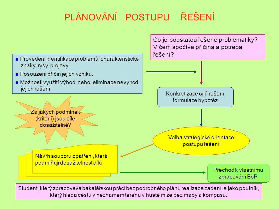 OBSAH A STRUKTURA BAKALÁŘSKÉ PRÁCE Metodický pokyn č.