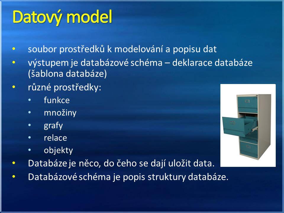 soubor prostředků k modelování a popisu dat výstupem je databázové schéma – deklarace databáze (šablona databáze) různé prostředky: funkce množiny gra