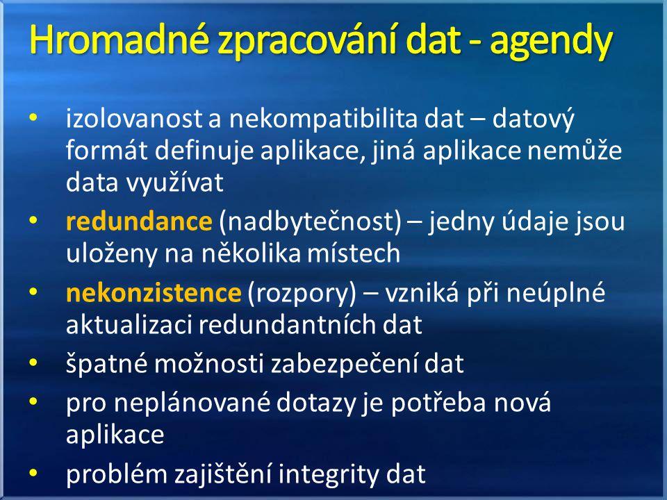 izolovanost a nekompatibilita dat – datový formát definuje aplikace, jiná aplikace nemůže data využívat redundance (nadbytečnost) – jedny údaje jsou u