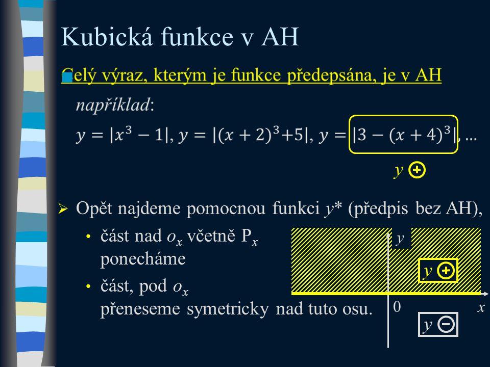 x Kubická funkce v AH  Opět najdeme pomocnou funkci y* (předpis bez AH), část nad o x včetně P x ponecháme část, pod o x přeneseme symetricky nad tuto osu.