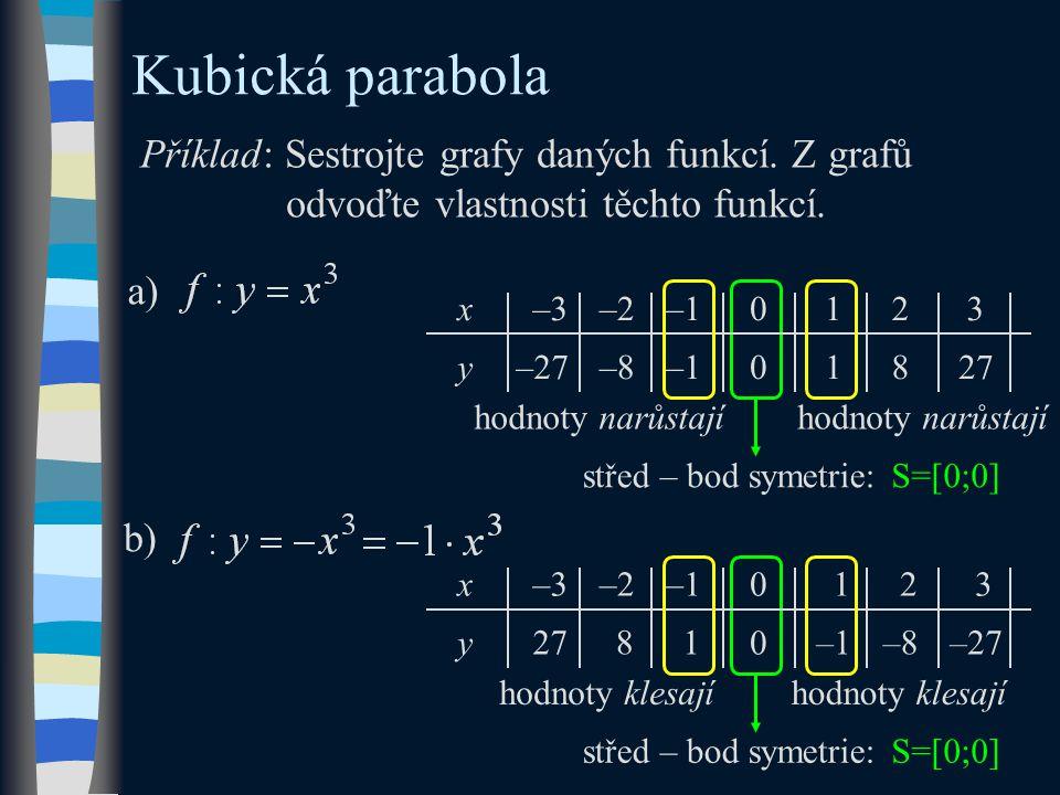 0–3–2–1123 a) b) –27–8–10 x y 1827 Kubická parabola střed – bod symetrie:S=[0;0] hodnoty narůstají Příklad: Sestrojte grafy daných funkcí.