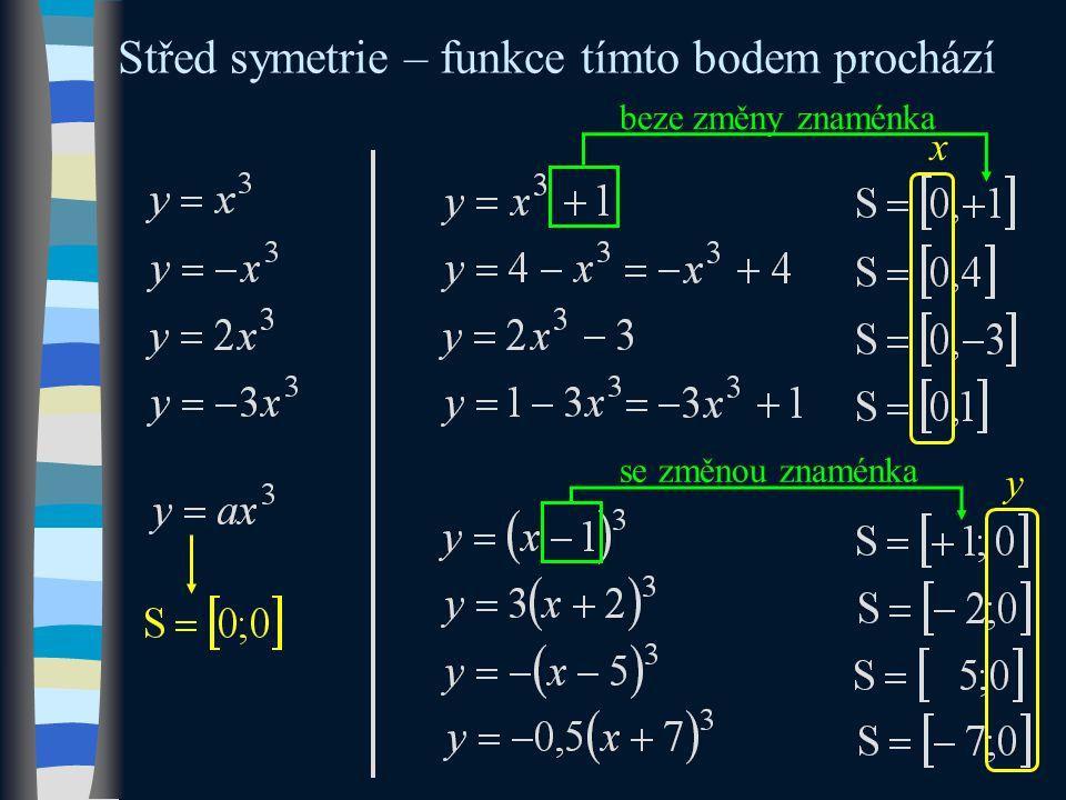 beze změny znaménka se změnou znaménka x y Střed symetrie – funkce tímto bodem prochází