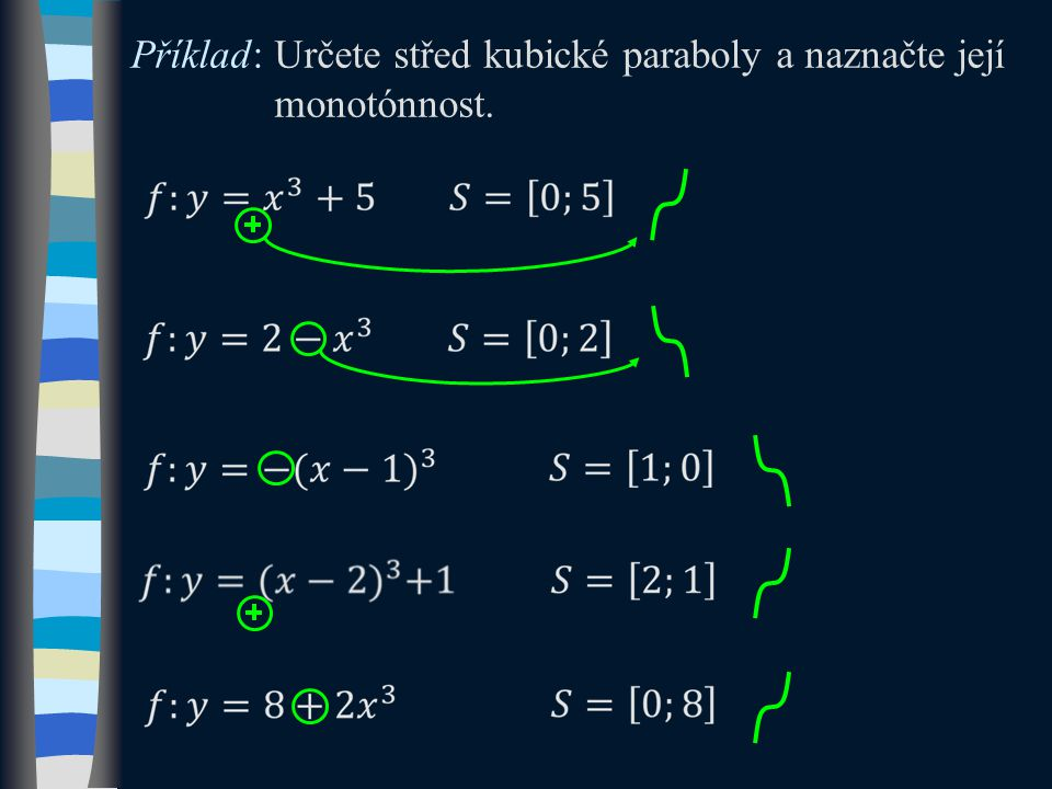  graf kubická parabola – šablona  určete pouze a) střed b) monotónnost funkce Příklad: Sestrojte graf funkce (šablona).