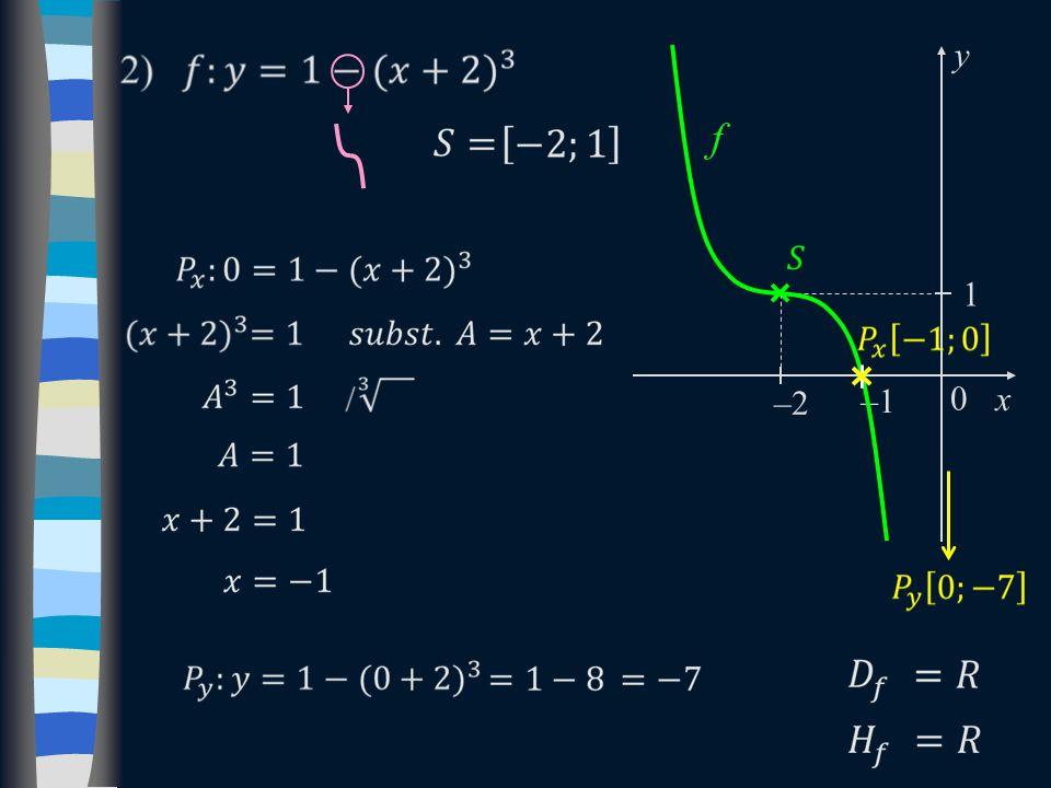 x y 0 1 –2