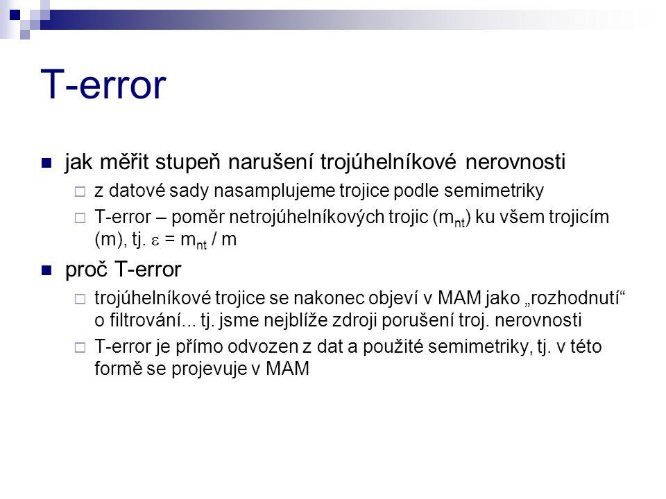T-error jak měřit stupeň narušení trojúhelníkové nerovnosti  z datové sady nasamplujeme trojice podle semimetriky  T-error – poměr netrojúhelníkových trojic (m nt ) ku všem trojicím (m), tj.