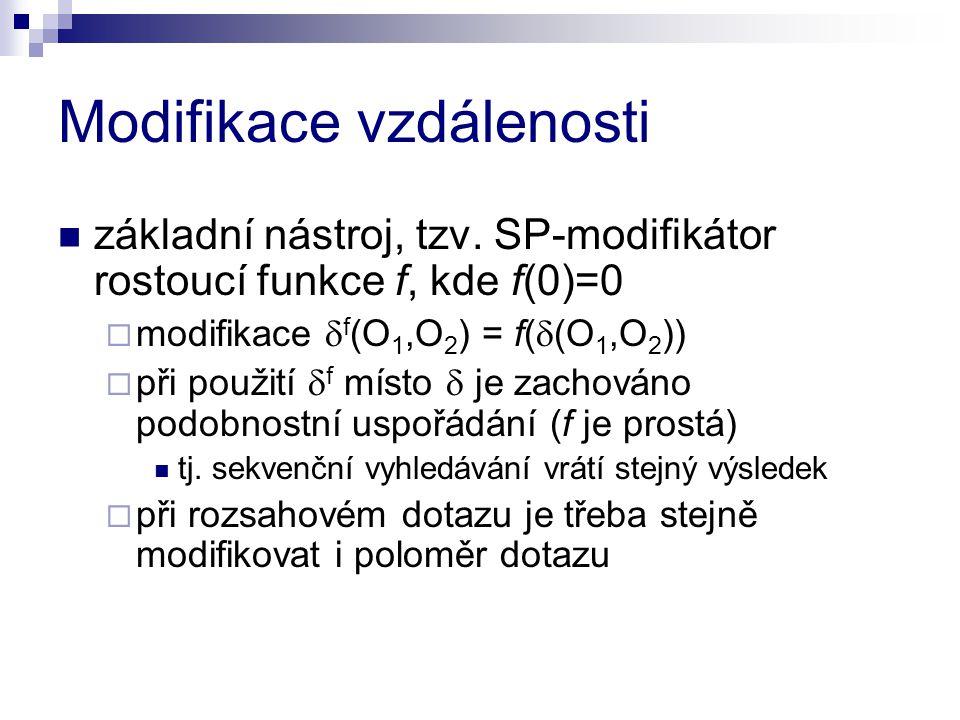 Modifikace vzdálenosti základní nástroj, tzv.