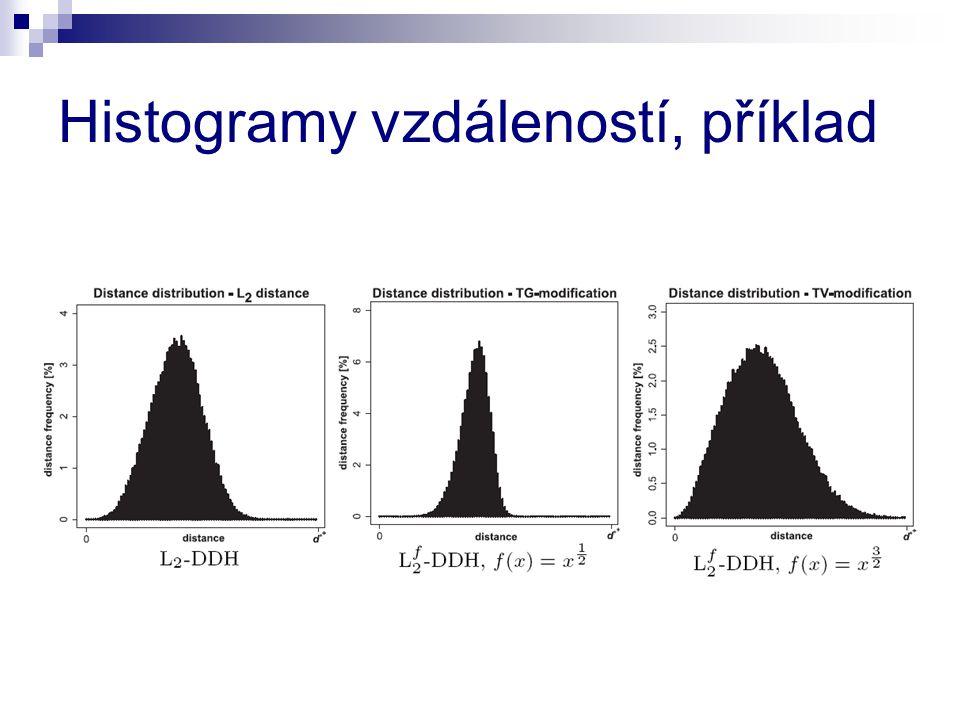 Histogramy vzdáleností, příklad