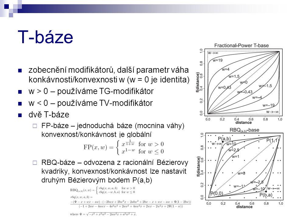 T-báze zobecnění modifikátorů, další parametr váha konkávnosti/konvexnosti w (w = 0 je identita) w > 0 – používáme TG-modifikátor w < 0 – používáme TV-modifikátor dvě T-báze  FP-báze – jednoduchá báze (mocnina váhy) konvexnost/konkávnost je globální  RBQ-báze – odvozena z racionální Bézierovy kvadriky, konvexnost/konkávnost lze nastavit druhým Bézierovým bodem P(a,b)