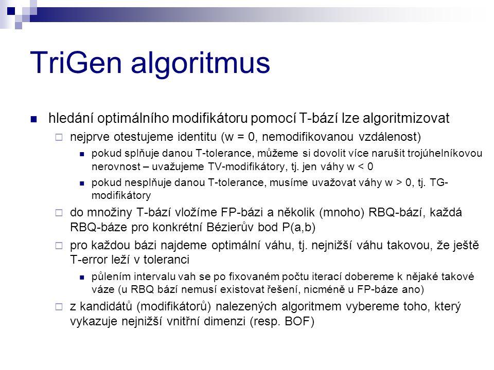 TriGen algoritmus hledání optimálního modifikátoru pomocí T-bází lze algoritmizovat  nejprve otestujeme identitu (w = 0, nemodifikovanou vzdálenost) pokud splňuje danou T-tolerance, můžeme si dovolit více narušit trojúhelníkovou nerovnost – uvažujeme TV-modifikátory, tj.