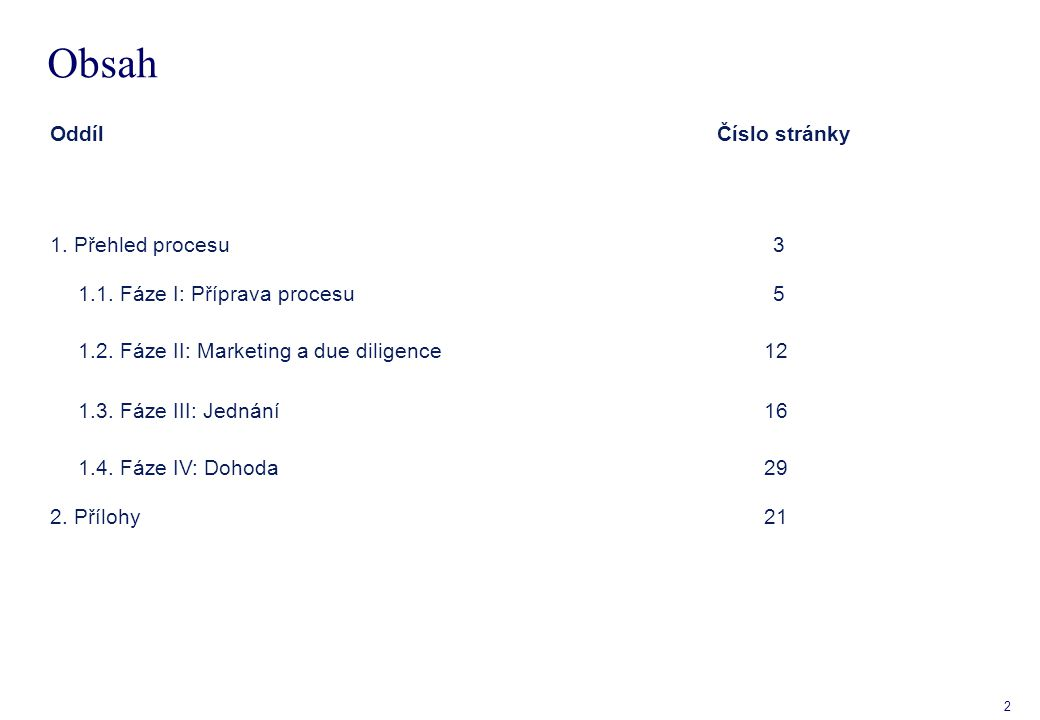 2 Obsah OddílČíslo stránky 1. Přehled procesu3 1.1.