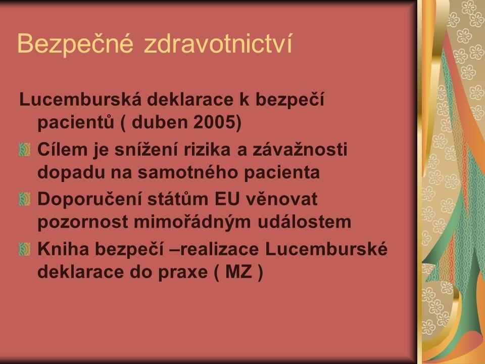 Bezpečné zdravotnictví Lucemburská deklarace k bezpečí pacientů ( duben 2005) Cílem je snížení rizika a závažnosti dopadu na samotného pacienta Doporu