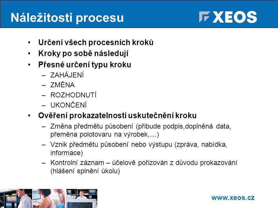 www.xeos.cz Náležitosti procesu Určení všech procesních kroků Kroky po sobě následují Přesné určení typu kroku –ZAHÁJENÍ –ZMĚNA –ROZHODNUTÍ –UKONČENÍ Ověření prokazatelnosti uskutečnění kroku –Změna předmětu působení (přibude podpis,doplněná data, přeměna polotovaru na výrobek,…) –Vznik předmětu působení nebo výstupu (zpráva, nabídka, informace) –Kontrolní záznam – účelově pořizován z důvodu prokazování (hlášení splnění úkolu)