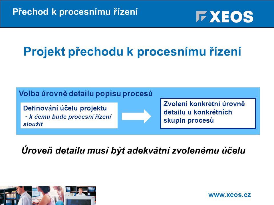 www.xeos.cz Projekt přechodu k procesnímu řízení Úroveň detailu musí být adekvátní zvolenému účelu Volba úrovně detailu popisu procesů Definování účelu projektu - k čemu bude procesní řízení sloužit Zvolení konkrétní úrovně detailu u konkrétních skupin procesů Přechod k procesnímu řízení