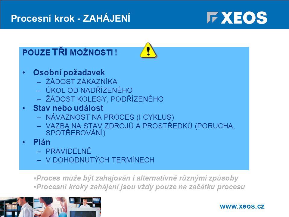 www.xeos.cz Procesní krok - ZAHÁJENÍ POUZE TŘI MOŽNOSTI .