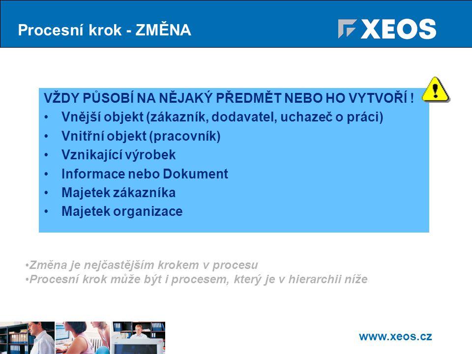 www.xeos.cz Procesní krok - ZMĚNA VŽDY PŮSOBÍ NA NĚJAKÝ PŘEDMĚT NEBO HO VYTVOŘÍ .