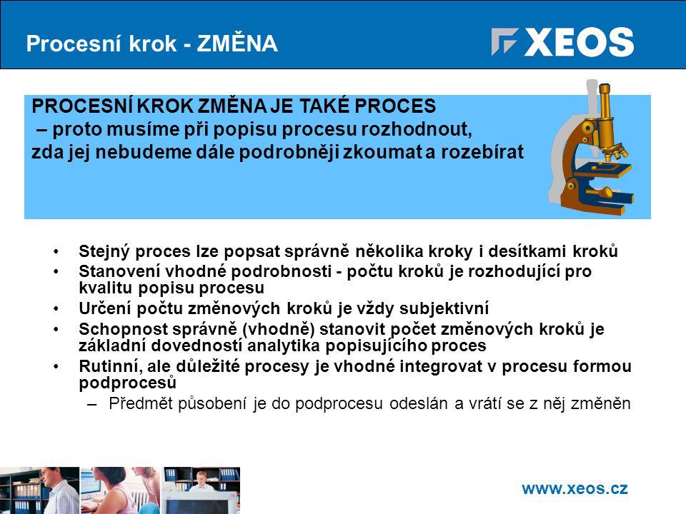 www.xeos.cz Procesní krok - ZMĚNA PROCESNÍ KROK ZMĚNA JE TAKÉ PROCES – proto musíme při popisu procesu rozhodnout, zda jej nebudeme dále podrobněji zkoumat a rozebírat Stejný proces lze popsat správně několika kroky i desítkami kroků Stanovení vhodné podrobnosti - počtu kroků je rozhodující pro kvalitu popisu procesu Určení počtu změnových kroků je vždy subjektivní Schopnost správně (vhodně) stanovit počet změnových kroků je základní dovedností analytika popisujícího proces Rutinní, ale důležité procesy je vhodné integrovat v procesu formou podprocesů –Předmět působení je do podprocesu odeslán a vrátí se z něj změněn