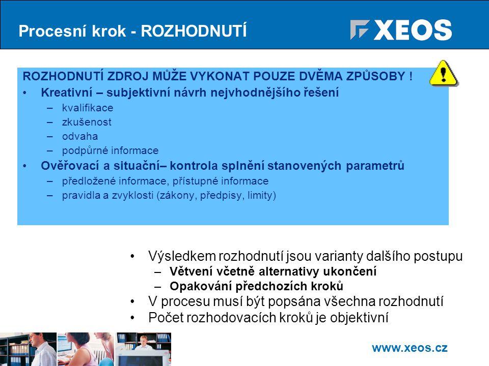 www.xeos.cz Procesní krok - ROZHODNUTÍ ROZHODNUTÍ ZDROJ MŮŽE VYKONAT POUZE DVĚMA ZPŮSOBY .