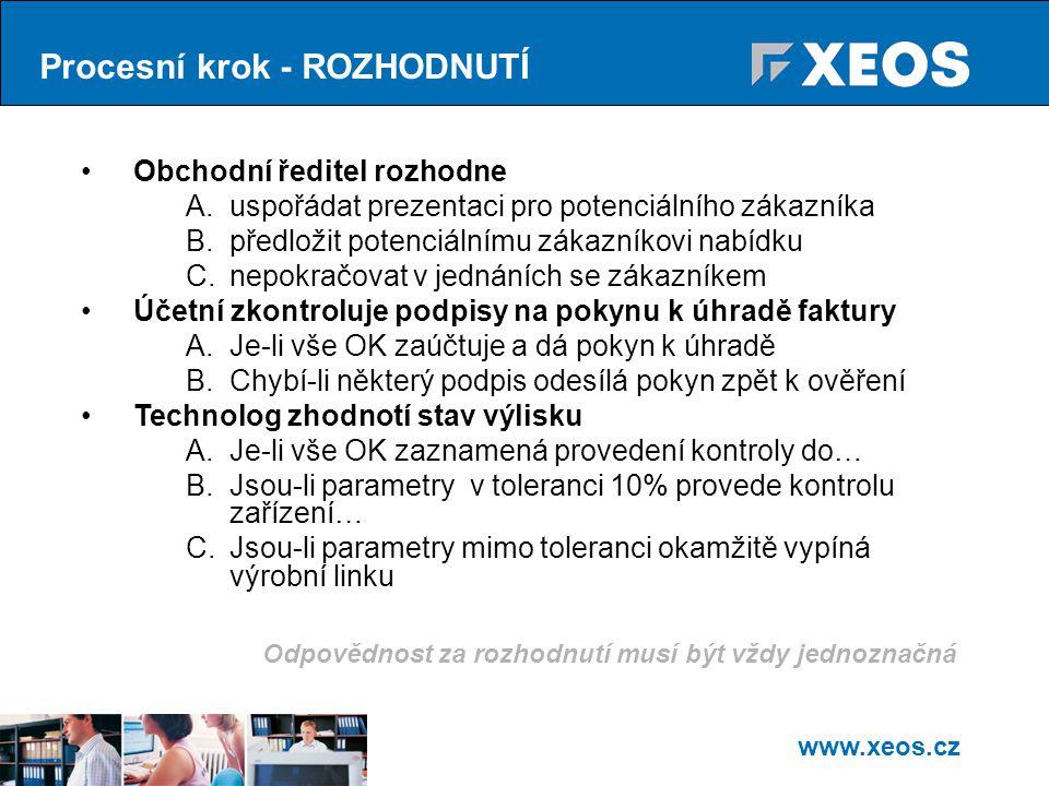 www.xeos.cz Procesní krok - ROZHODNUTÍ Obchodní ředitel rozhodne A.uspořádat prezentaci pro potenciálního zákazníka B.předložit potenciálnímu zákazníkovi nabídku C.nepokračovat v jednáních se zákazníkem Účetní zkontroluje podpisy na pokynu k úhradě faktury A.Je-li vše OK zaúčtuje a dá pokyn k úhradě B.Chybí-li některý podpis odesílá pokyn zpět k ověření Technolog zhodnotí stav výlisku A.Je-li vše OK zaznamená provedení kontroly do… B.Jsou-li parametry v toleranci 10% provede kontrolu zařízení… C.Jsou-li parametry mimo toleranci okamžitě vypíná výrobní linku Odpovědnost za rozhodnutí musí být vždy jednoznačná