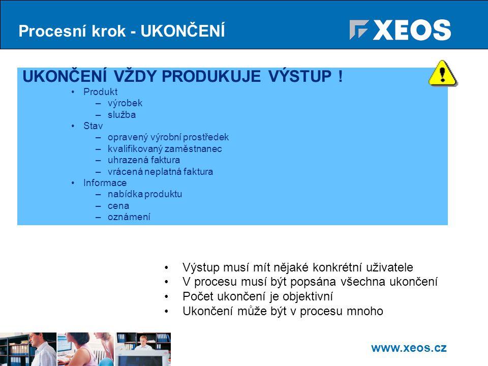 www.xeos.cz Procesní krok - UKONČENÍ UKONČENÍ VŽDY PRODUKUJE VÝSTUP .