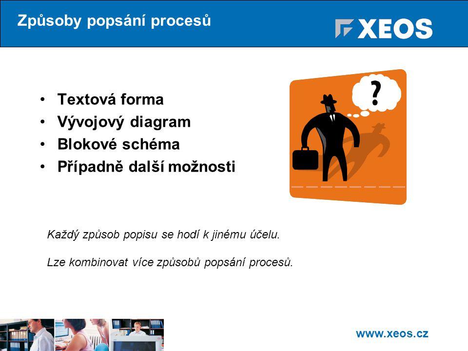 www.xeos.cz Textová forma Vývojový diagram Blokové schéma Případně další možnosti Způsoby popsání procesů Každý způsob popisu se hodí k jinému účelu.