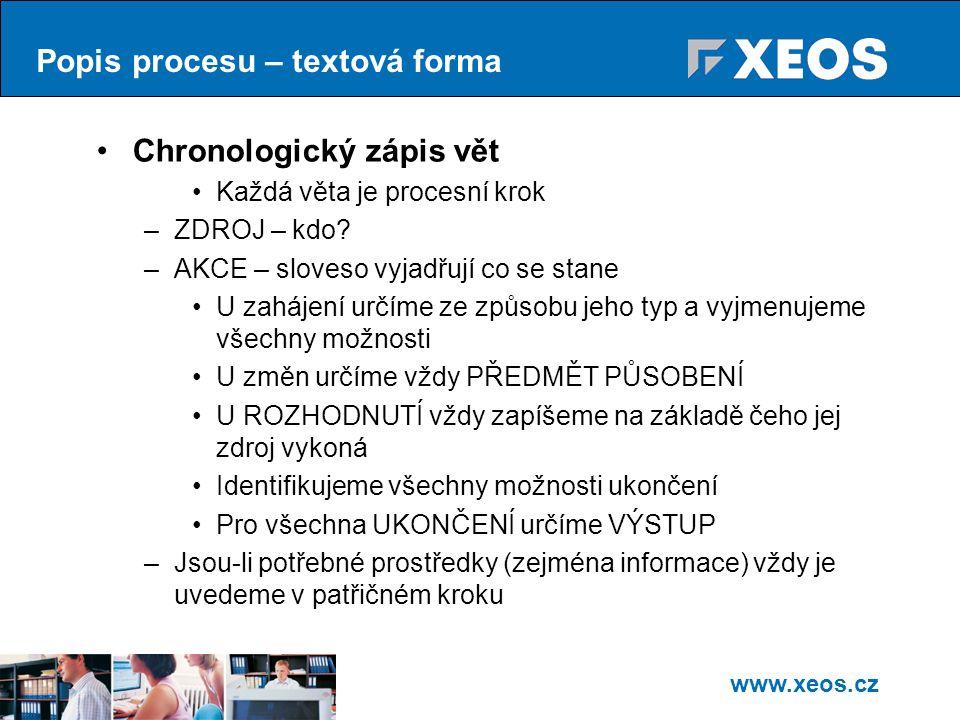 www.xeos.cz Popis procesu – textová forma Chronologický zápis vět Každá věta je procesní krok –ZDROJ – kdo.