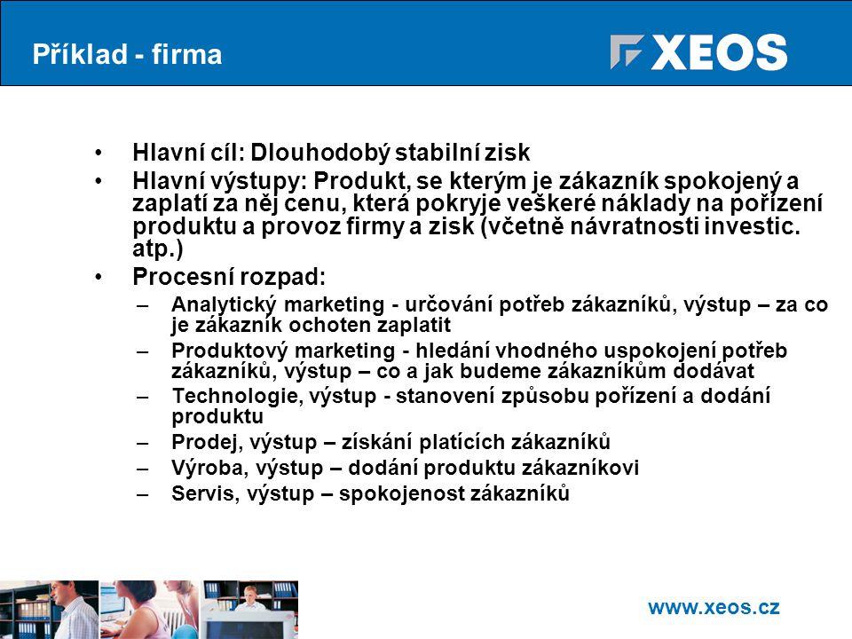 www.xeos.cz Příklad - firma Hlavní cíl: Dlouhodobý stabilní zisk Hlavní výstupy: Produkt, se kterým je zákazník spokojený a zaplatí za něj cenu, která pokryje veškeré náklady na pořízení produktu a provoz firmy a zisk (včetně návratnosti investic.