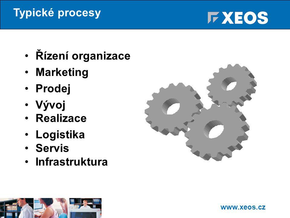 www.xeos.cz Řízení organizace Marketing Prodej Vývoj Realizace Logistika Servis Infrastruktura Typické procesy