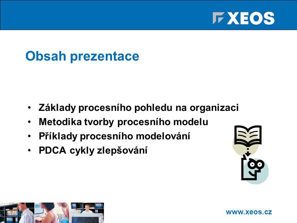 www.xeos.cz Obsah prezentace Základy procesního pohledu na organizaci Metodika tvorby procesního modelu Příklady procesního modelování PDCA cykly zlepšování