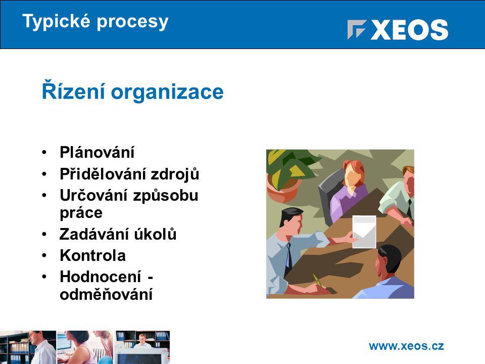 www.xeos.cz Řízení organizace Plánování Přidělování zdrojů Určování způsobu práce Zadávání úkolů Kontrola Hodnocení - odměňování Typické procesy