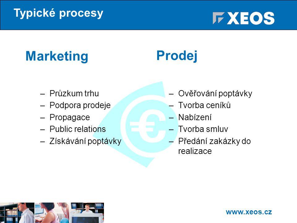 www.xeos.cz Marketing –Průzkum trhu –Podpora prodeje –Propagace –Public relations –Získávání poptávky –Ověřování poptávky –Tvorba ceníků –Nabízení –Tvorba smluv –Předání zakázky do realizace Typické procesy Prodej