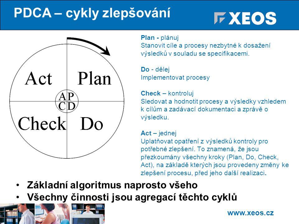 www.xeos.cz Plan - plánuj Stanovit cíle a procesy nezbytné k dosažení výsledků v souladu se specifikacemi.