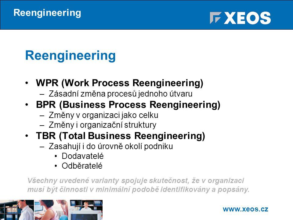 www.xeos.cz Reengineering WPR (Work Process Reengineering) –Zásadní změna procesů jednoho útvaru BPR (Business Process Reengineering) –Změny v organizaci jako celku –Změny i organizační struktury TBR (Total Business Reengineering) –Zasahují i do úrovně okolí podniku Dodavatelé Odběratelé Všechny uvedené varianty spojuje skutečnost, že v organizaci musí být činnosti v minimální podobě identifikovány a popsány.