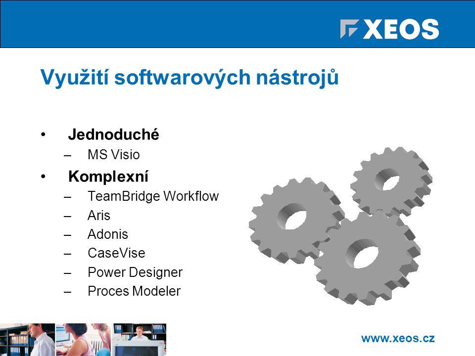 www.xeos.cz Využití softwarových nástrojů Jednoduché –MS Visio Komplexní –TeamBridge Workflow –Aris –Adonis –CaseVise –Power Designer –Proces Modeler