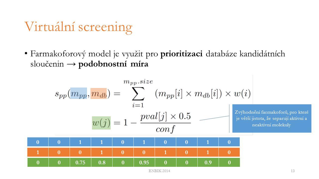 Virtuální screening Farmakoforový model je využit pro prioritizaci databáze kandidátních sloučenin → podobnostní míra ENBIK 201413 Zvýhodnění farmakoforů, pro které je větší jistota, že separují aktivní a neaktivní molekuly 0011010010 1001001010 000.750.800.95000.90