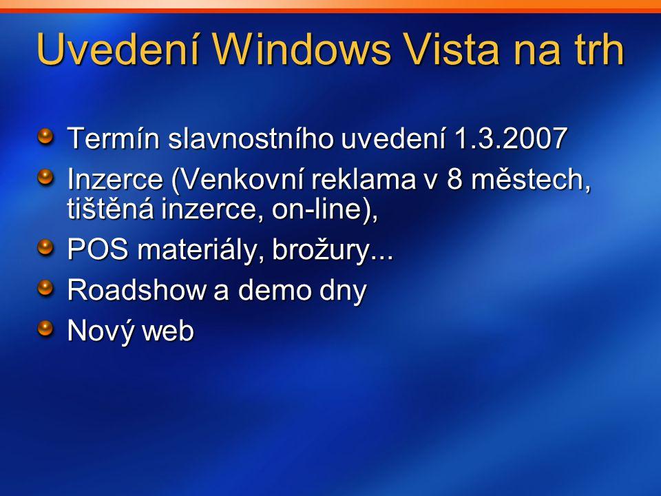 Uvedení Windows Vista na trh Termín slavnostního uvedení 1.3.2007 Inzerce (Venkovní reklama v 8 městech, tištěná inzerce, on-line), POS materiály, bro