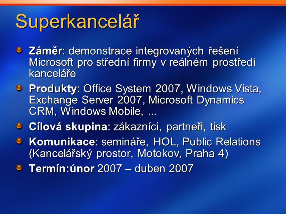 Superkancelář Záměr: demonstrace integrovaných řešení Microsoft pro střední firmy v reálném prostředí kanceláře Produkty: Office System 2007, Windows Vista, Exchange Server 2007, Microsoft Dynamics CRM, Windows Mobile,...