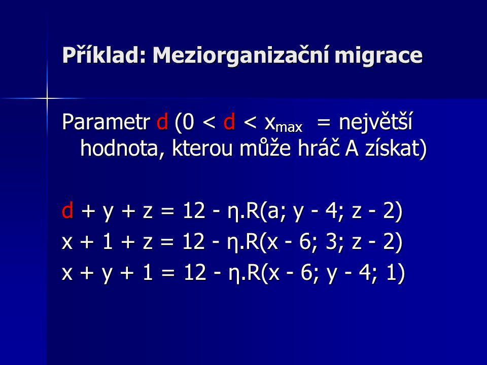 Příklad: Meziorganizační migrace Parametr d (0 < d < x max = největší hodnota, kterou může hráč A získat) d + y + z = 12 - η.R(a; y - 4; z - 2) x + 1 + z = 12 - η.R(x - 6; 3; z - 2) x + y + 1 = 12 - η.R(x - 6; y - 4; 1)