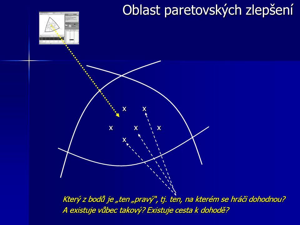 """Oblast paretovských zlepšení x x x x x x x xx Který z bodů je """"ten """"pravý , tj."""