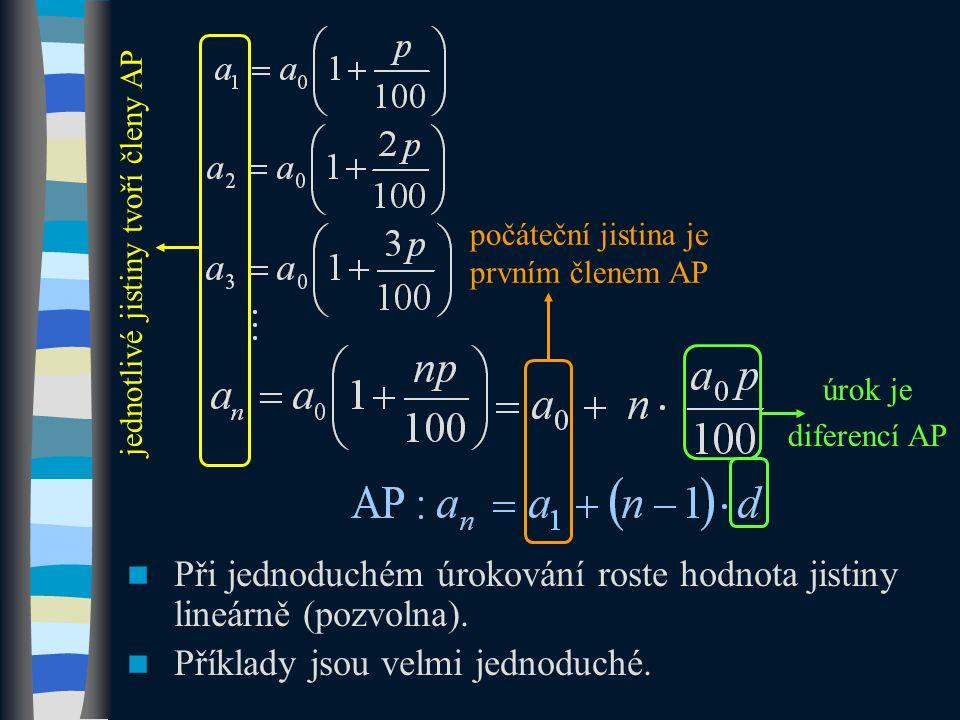 jednotlivé jistiny tvoří členy AP počáteční jistina je prvním členem AP úrok je diferencí AP Při jednoduchém úrokování roste hodnota jistiny lineárně