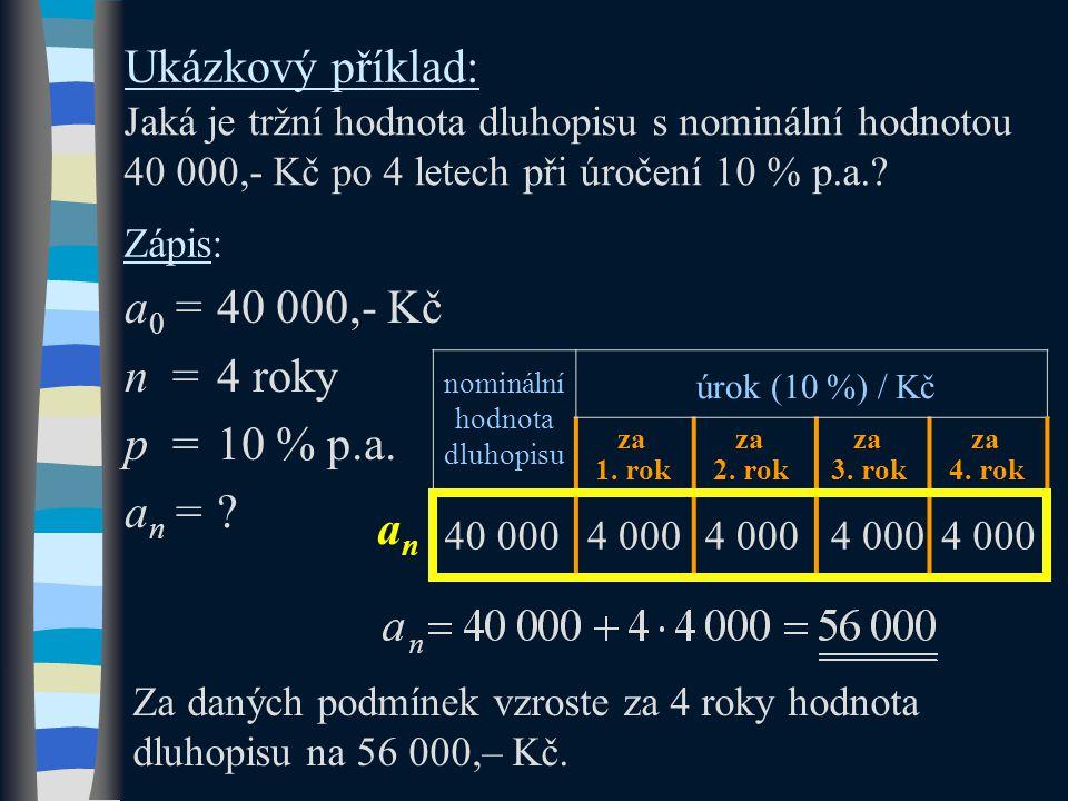 Ukázkový příklad: Jaká je tržní hodnota dluhopisu s nominální hodnotou 40 000,- Kč po 4 letech při úročení 10 % p.a.? Zápis: a 0 = n = p = a n = 40 00