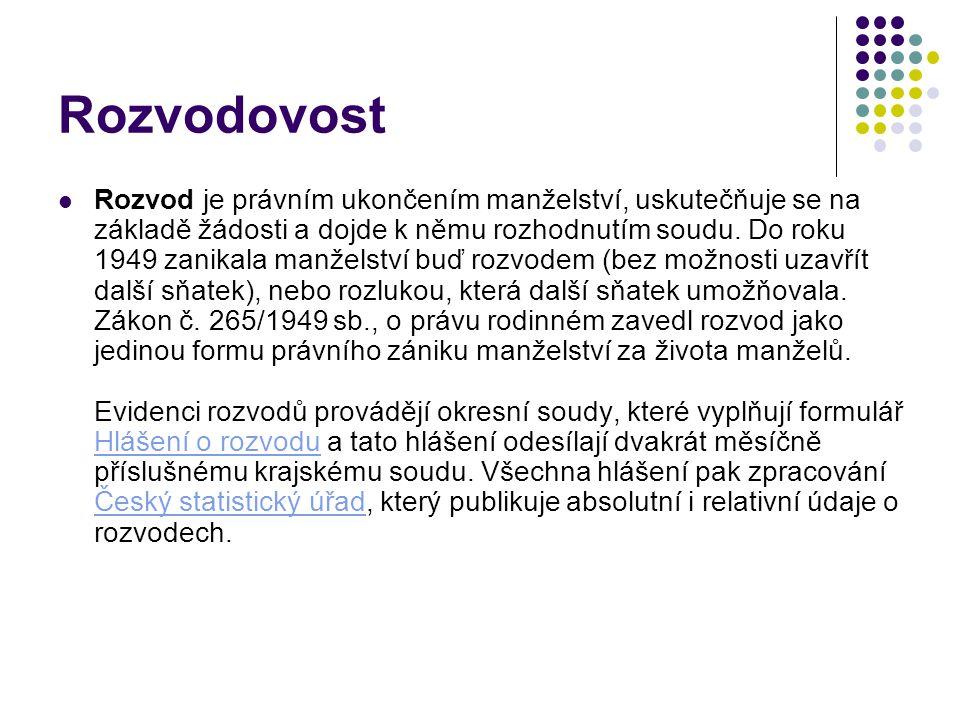 Rozvodovost Česká statistika třídí rozvody podle délky trvání manželství, ale nepřihlíží přitom k roku uzavření manželství.
