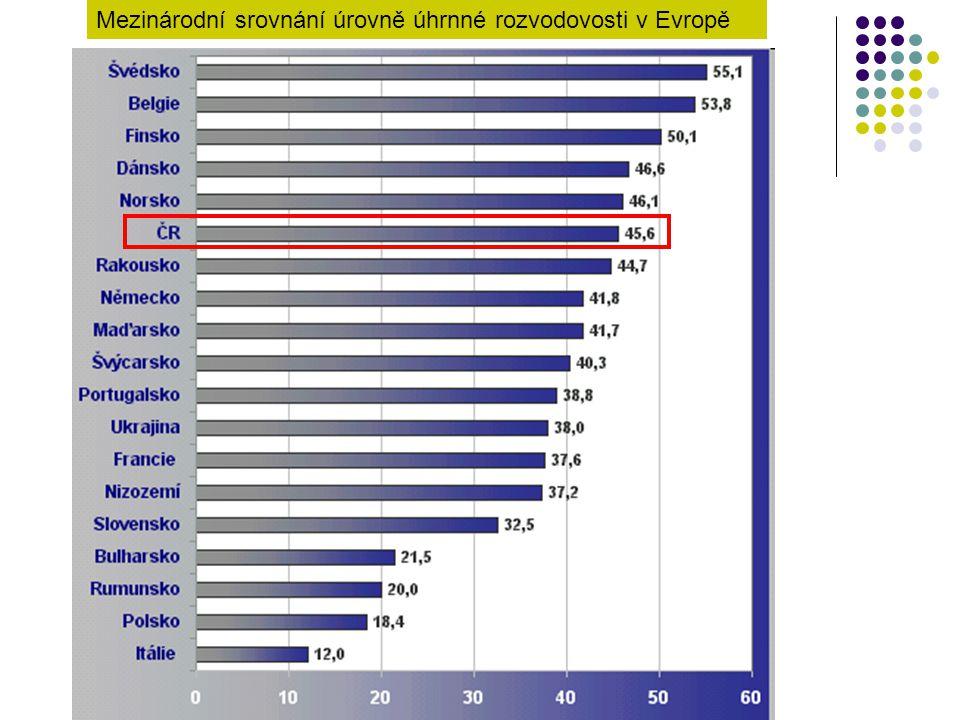 K historii rozvodů v Evropě Nejstarší rozvodové právo – Island (16.