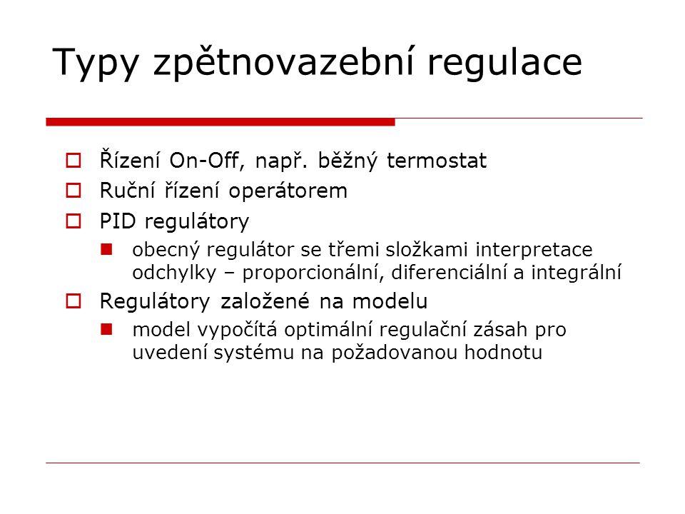 Typy zpětnovazební regulace  Řízení On-Off, např. běžný termostat  Ruční řízení operátorem  PID regulátory obecný regulátor se třemi složkami inter