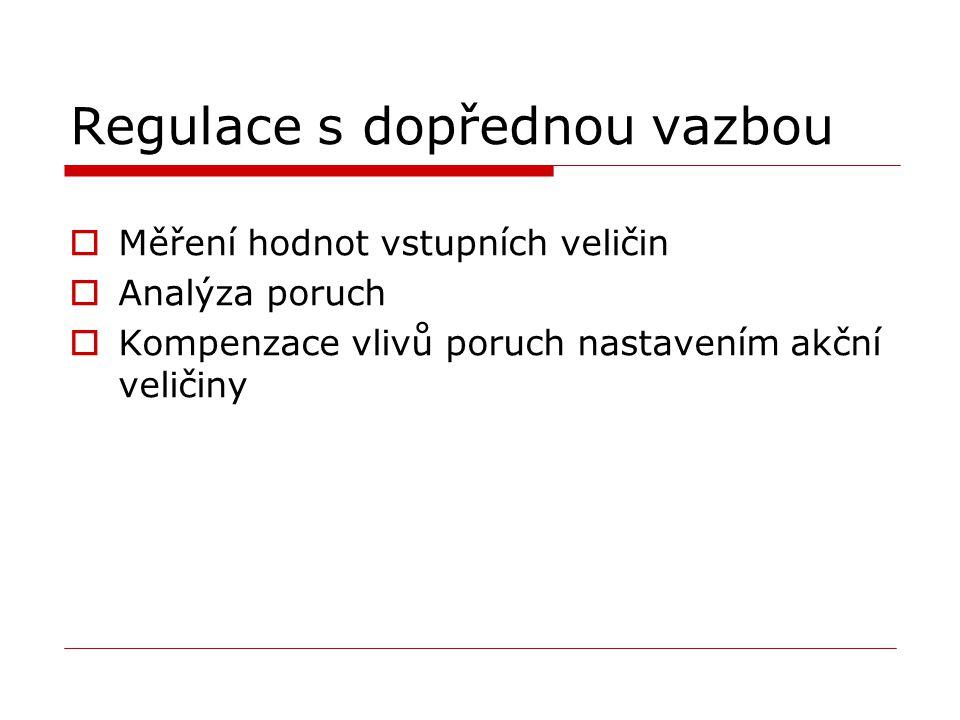 Regulace s dopřednou vazbou  Měření hodnot vstupních veličin  Analýza poruch  Kompenzace vlivů poruch nastavením akční veličiny
