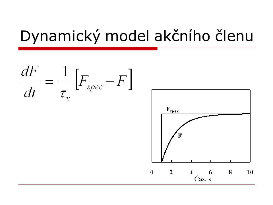 Dynamický model akčního členu