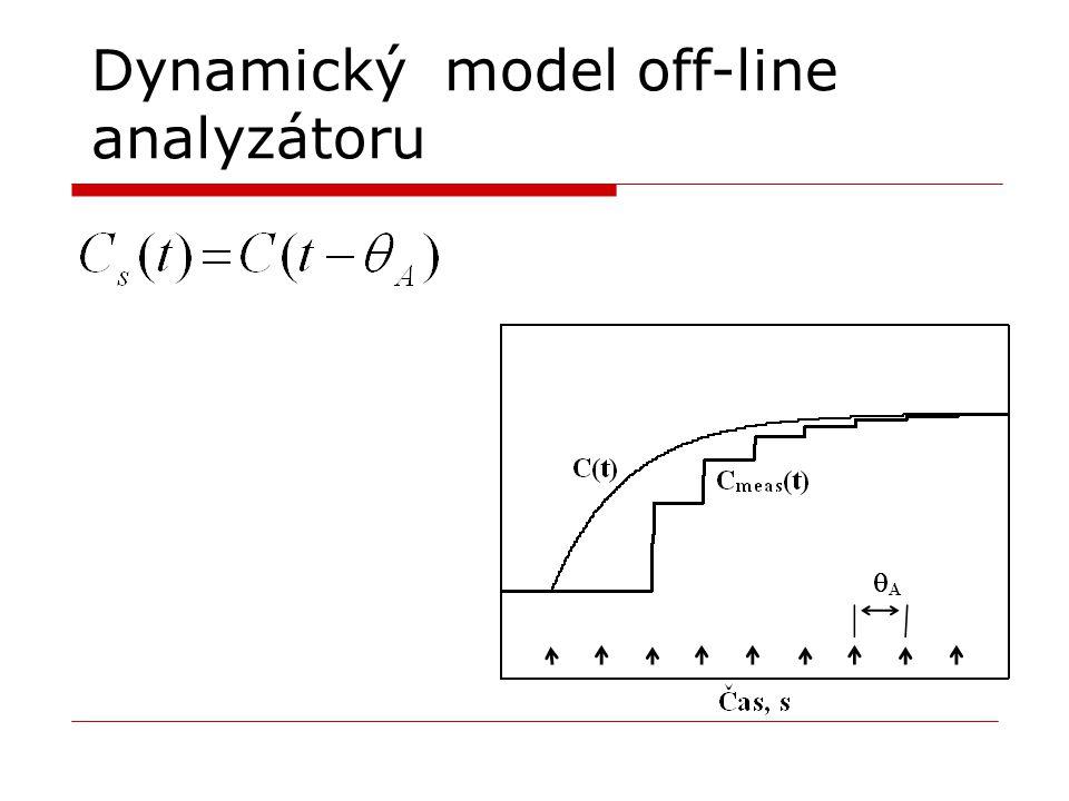 Dynamický model off-line analyzátoru